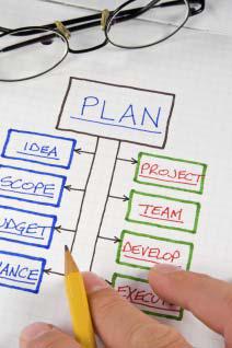 ошибки планирования